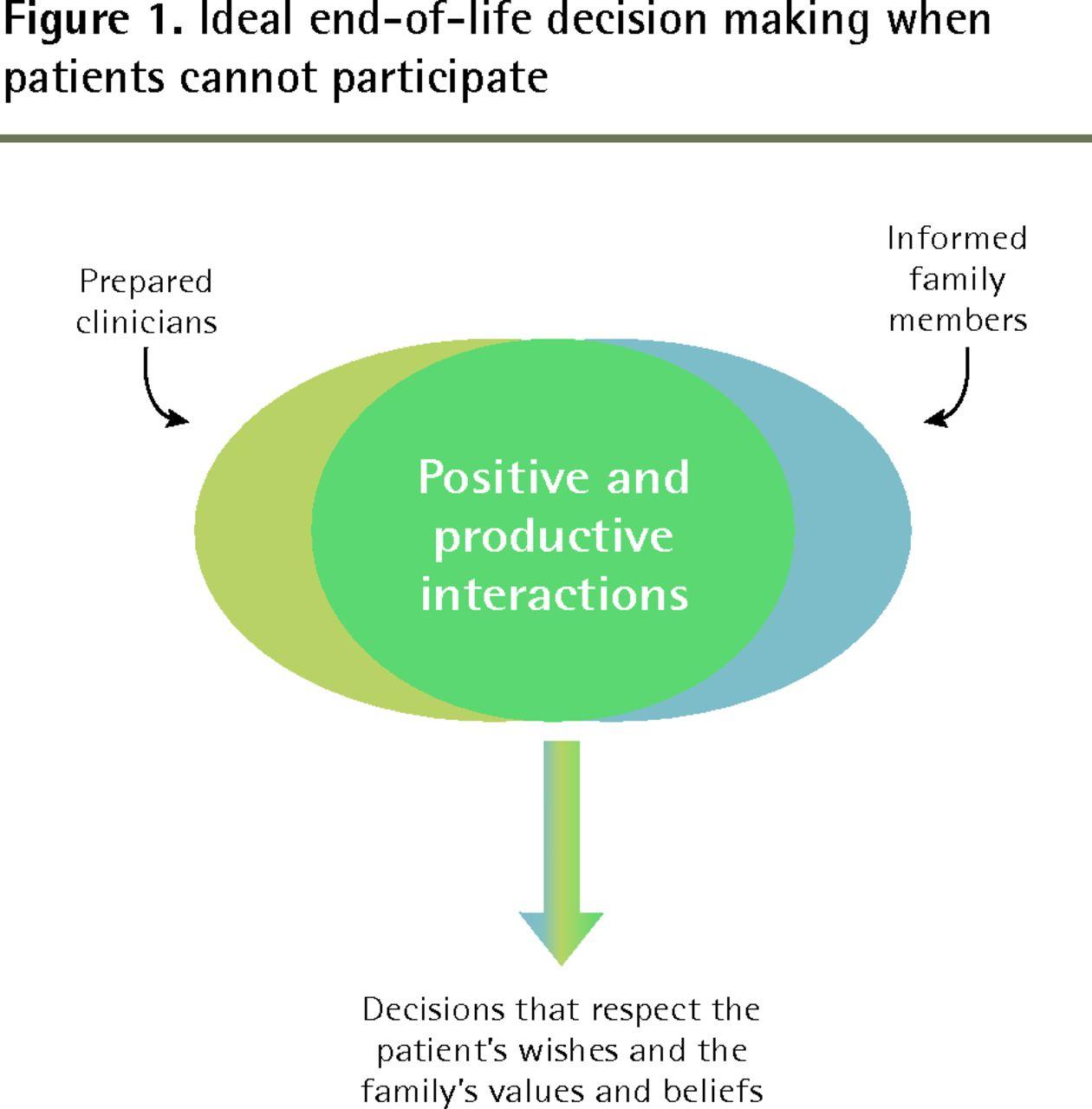 dementia a clinical approach 2e